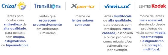 crizal-lente-promocao-tipos-grau-solar-transitions-site-marca-oculos