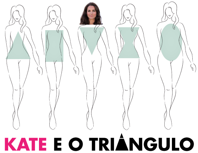 kate-middleton-tipo-fisico-triangulo-invertido-body-type-inverted-triangle