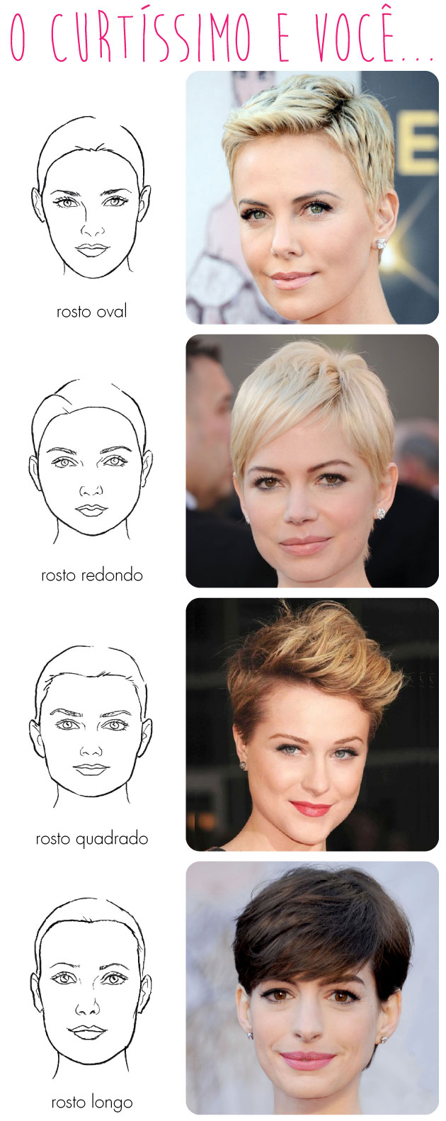 cortes-cabelo-curto-joaozinho-formatos-de-rosto-pixie-cut-face-shapes-michelle-williams-charlize-theron-anne-hathaway-evan-rachel-wood