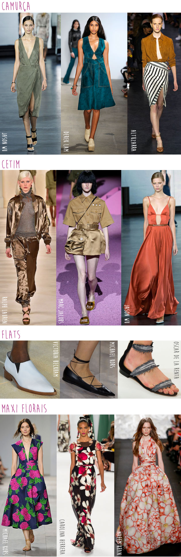 trend-report-tendencias-nyfw-new-york-fashion-week-spring-2015-primavera-looks-desfiles-moda-1